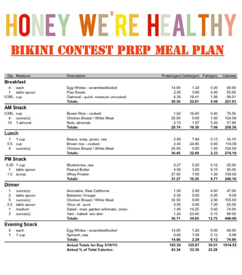 healthy meal prep time saving plans to prep and portion your weekly meals books sle contest prep meal plan honey we re healthy