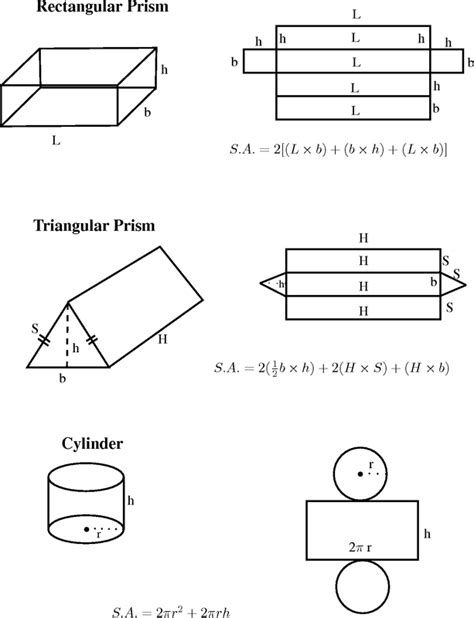 Surface Area From Nets Worksheet by Surface Area Nets Ms Roy S Grade 7 Math