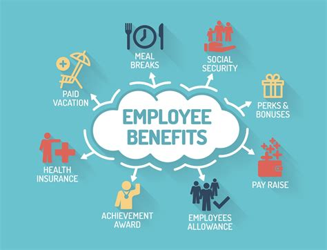 kinder benefits package how to create a competitive benefits package