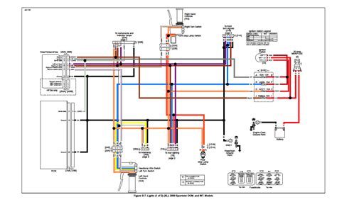 wiring diagram 84 harley sportster wiring diagram with