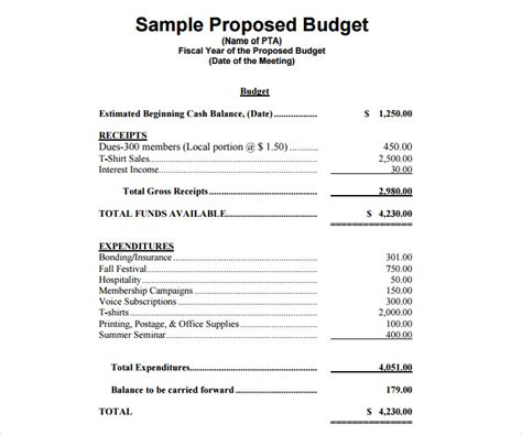 restaurant budget template 10 budget proposals for a restaurant cafe bakery free