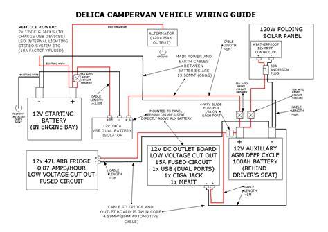 delica campervans  electrical setup comfortably lost
