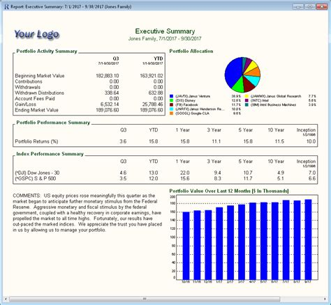 investment summary template portfolio management software fund manager reports