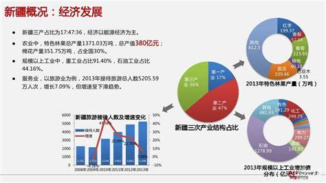 alibaba pdf 阿里研究院 alibaba 2014年新疆电子商务发展报告 pdf useit 知识库