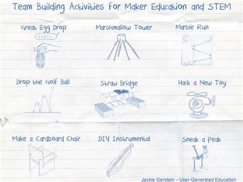 Team Building Worksheets For Adults by Team Building Activities That Support Maker Education