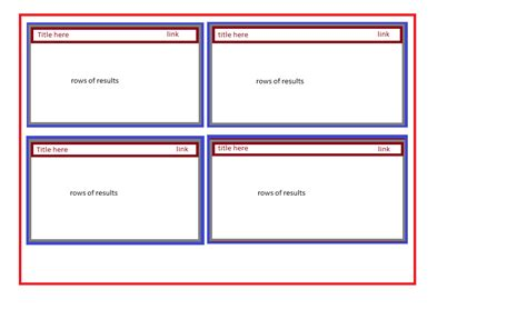 html layout using div and span css layout using divs
