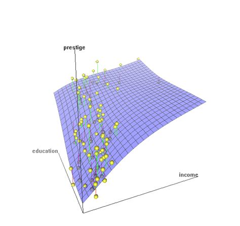 r statistical graphics software r statistical computing environment