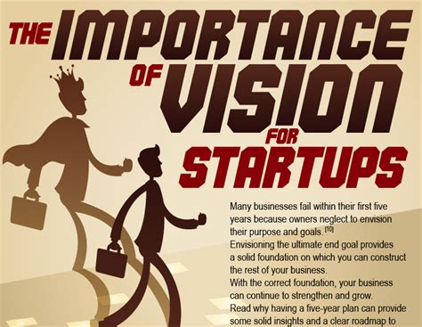 Wsu Mba Business Strategy by 97 Percent Of Startups Fail Let S Guarantee Yours
