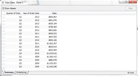 Tableau Table Calculations by Tableau Tip Using Parameters Table Calculations To