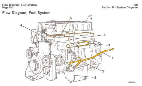 5 9 cummins engine diagram diagram 5 9 cummins fuel system diagram
