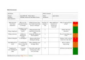 risk assessment template media