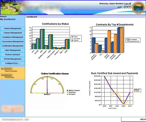 Project Management System Template compliance monitoring reporting search and project