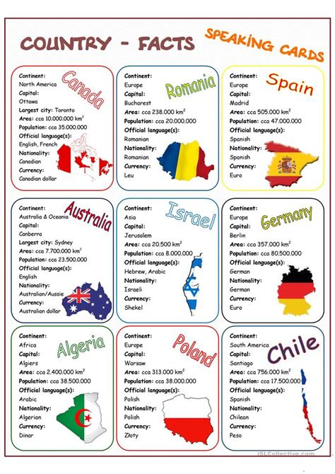 interesting facts about speaking countries country facts speaking cards worksheet free esl