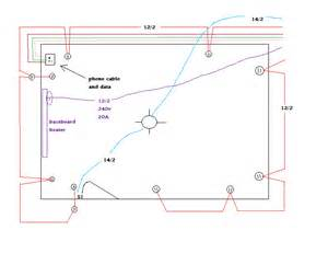 how much is electricity for a 2 bedroom apartment wiring a bedroom diagram wiring get free image about