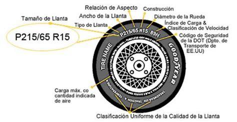 120 70 10 Ban Motor Pirelli Cross Ply C 243 Mo Leer Los Neum 225 Ticos Gomas