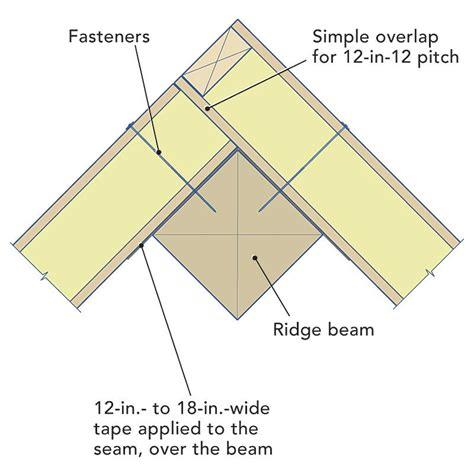 sip roof panel air sealing sip seams homebuilding