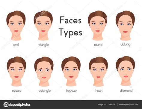 types of hair for types of faces set of different woman face types female face shapes