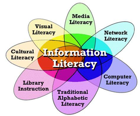 design literacy definition information literacy librarynext