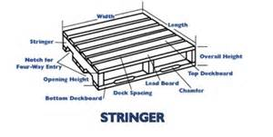 Stairs stringer runner pallets and skids get pricing pallets 101