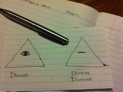 Illuminati Triangle Meme - chinese illuminati