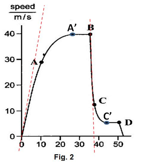 free wheeling diode explanation free wheeling diode graph 28 images constant current diode 28 images constant current diode