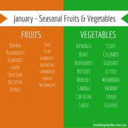Fruits and Vegetables in Season January Live healthy