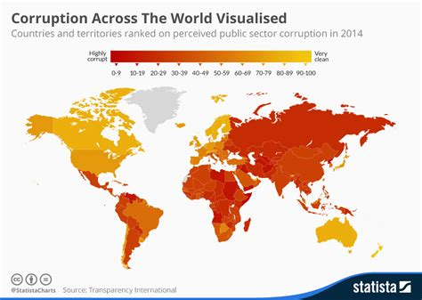 where bad are better retail across countries and companies books chart corruption across the world visualised statista