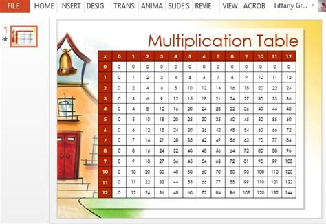 math table template for powerpoint