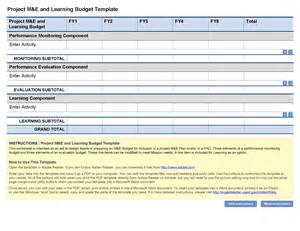 M E Report Template by Project Mel And Learning Budget Template Project Starter