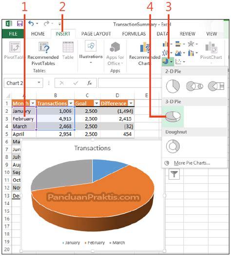 cara membuat grafik yang menarik di excel cara membuat 3 d dan menarik potongan grafik chart pie di