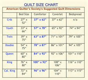 quilt sizes chart a handy chart quilt sizes blogs
