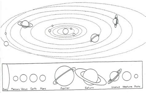solar system coloring pages coloring pages to print