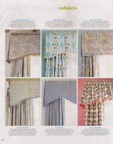 Pattern For Valance Jim Howard S Pattern Book Of Valances Resources