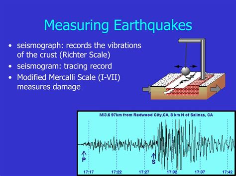 earthquake measurement ppt orogenesis folding faulting and volcanism