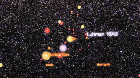 The Closest Star Systems to Our Solar System   ESO Space