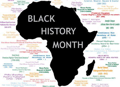 church skits black history month