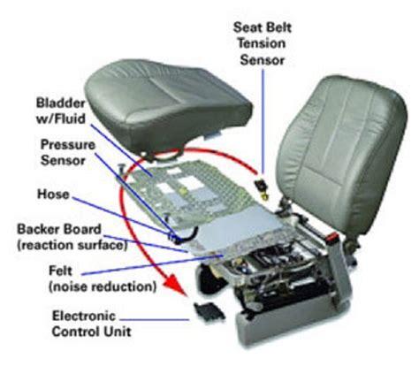 airbag deployment 2007 ford e series navigation system ocs sensors howstuffworks