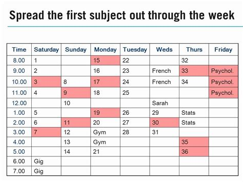 planning your revision timetable