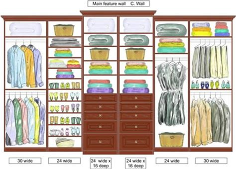 Custom Closet Plans Interior Design Tips Womans Closet Design Custom Closet