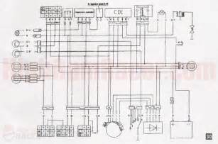 kazuma parts center kazuma atvs atv wiring diagrams roketa atv 110 wiring diagram