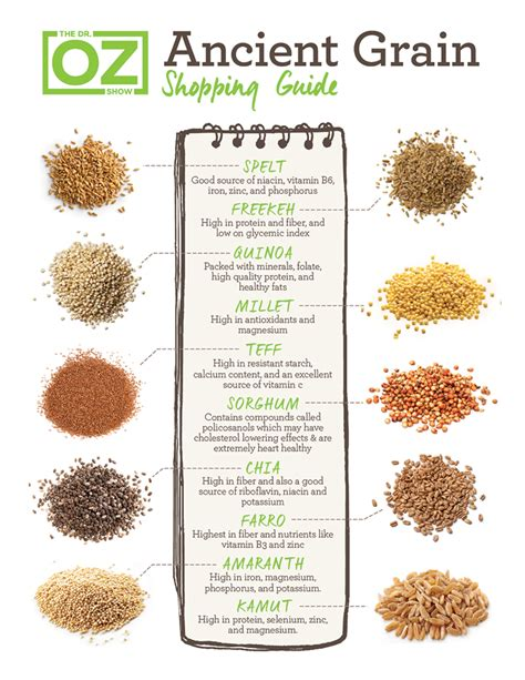 7 whole grains list how to shop for ancient grains the dr oz show