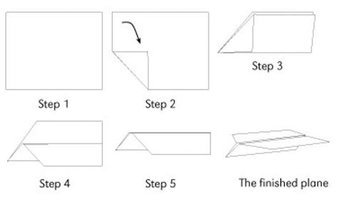 Easy Ways To Make Paper Airplanes - the engaged 5 easy cheap and outdoor
