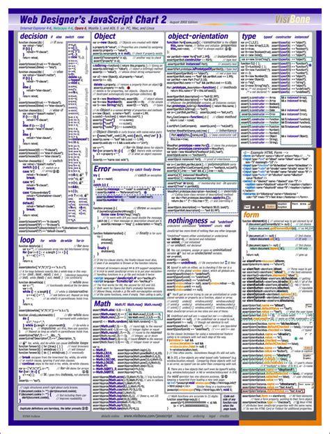language chart visibone javascript charts