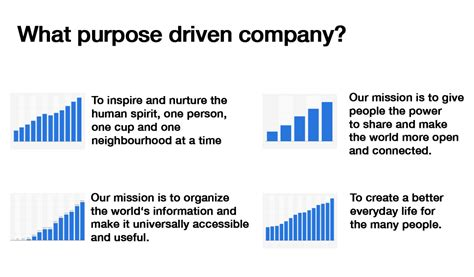 what is the purpose of a template the business for purpose