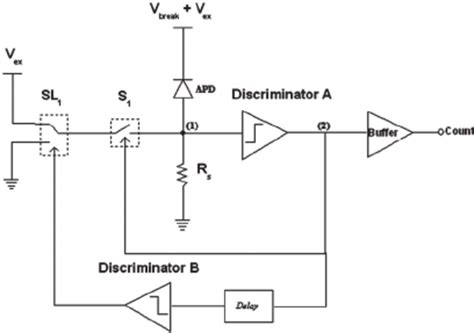 active integrator circuit an integrated active quenching circuit for single photon avalanche diodes 28 images an