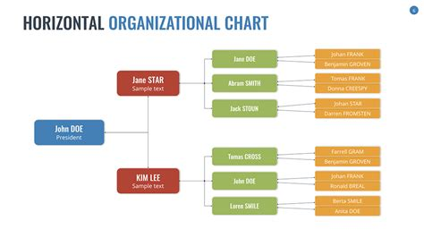 template hierarchy organizational chart and hierarchy keynote template by