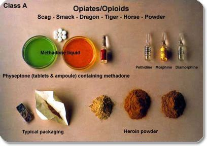 Detox Opiates Using Methadone by Opiate Addiction When Normal No Longer Feels Normal