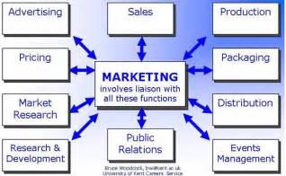 communication plan marketing communication plan bank