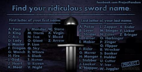 whats your name absurdpics joffrey baratheon has eater what s your