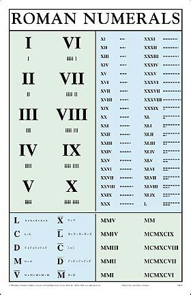 indonesian numbers 1 100 printable deprecated assigning the return value of new by